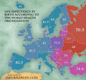 Country's Life Expectancy
