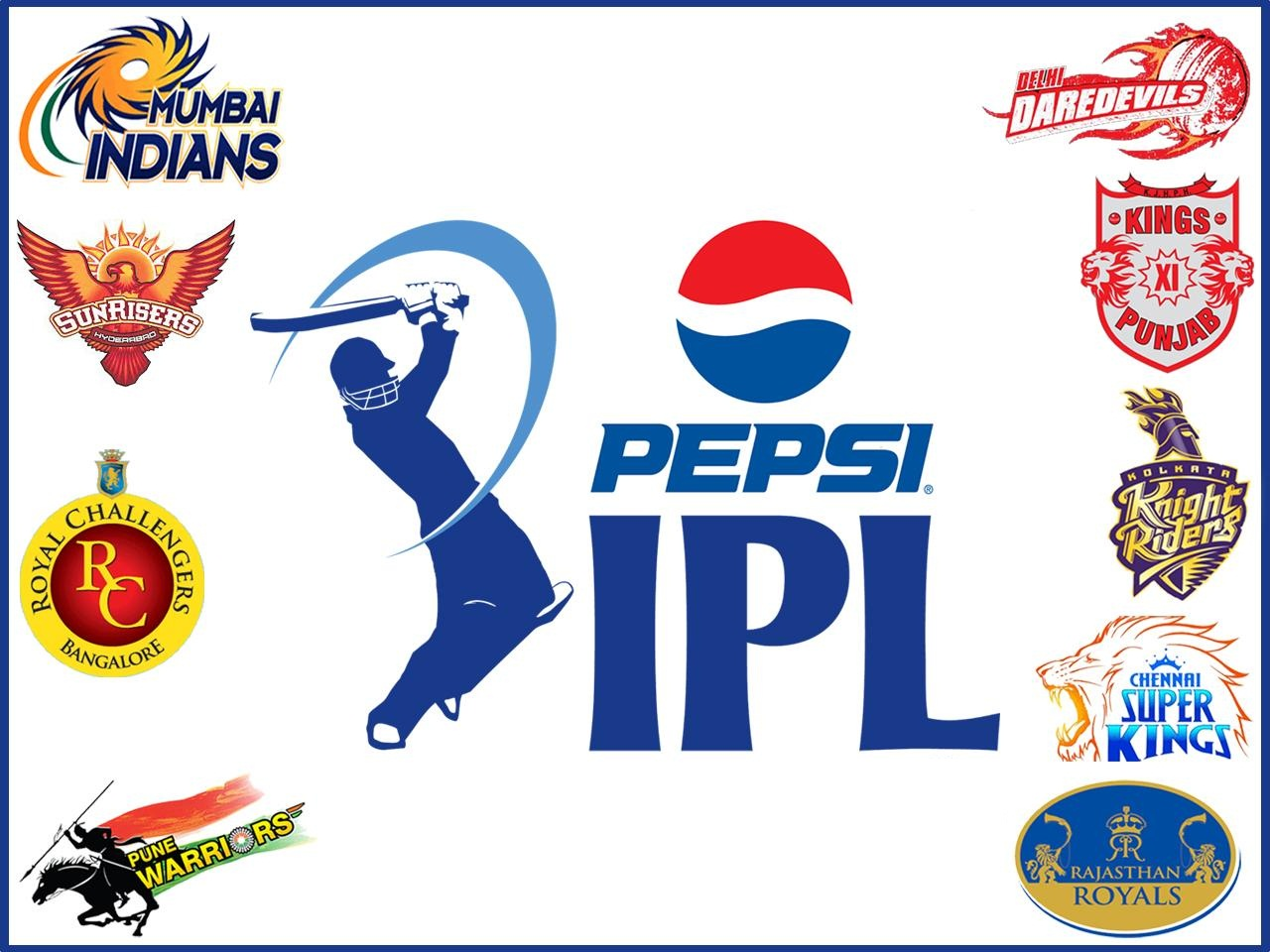 IPS officer Charge-sheeted in IPL betting case