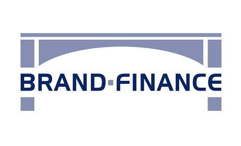Brand Finance report: India becomes 7th most valued 'nation brand'