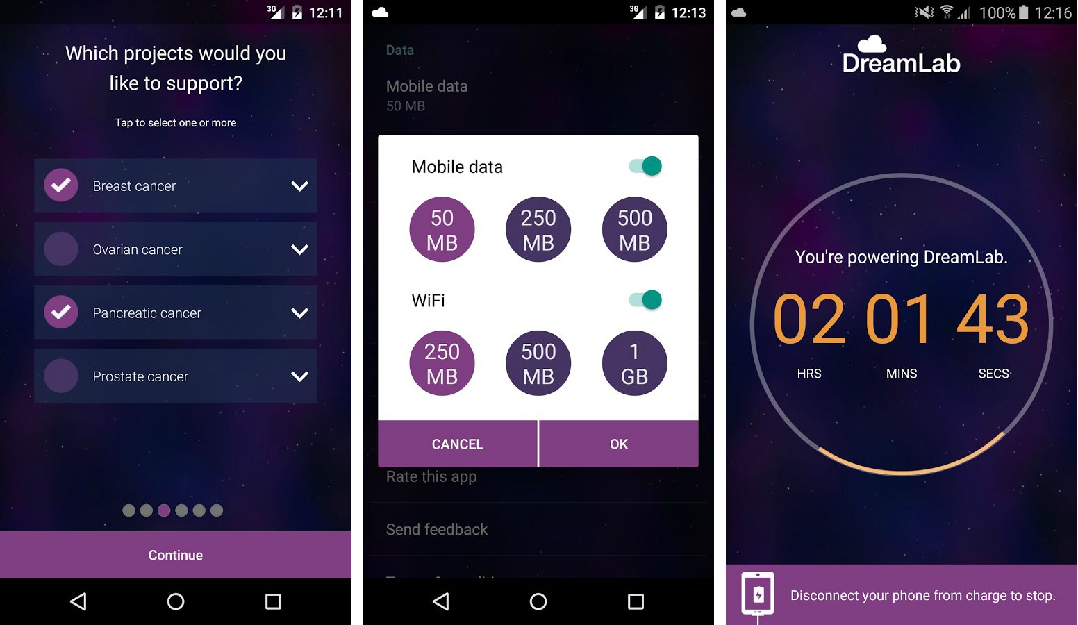 DreamLab App by Vodafone Permits Android Users to Assist in Finding Cure for Cancer