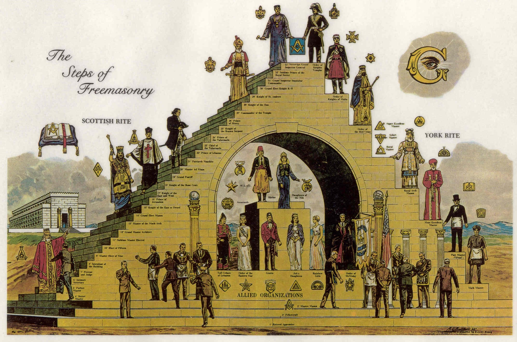 Freemasons Throughout History to be Revealed
