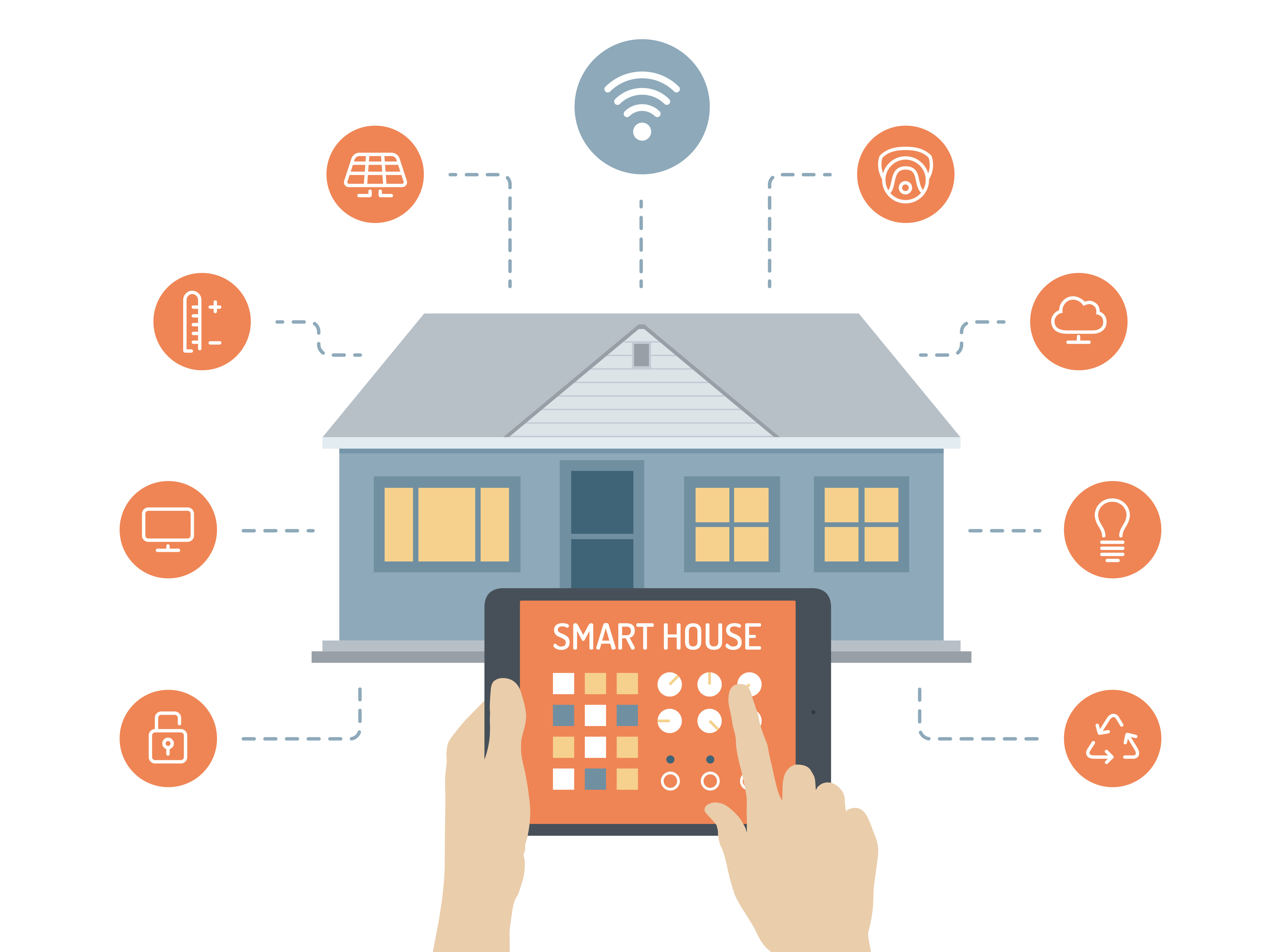 Use of Smart Home Tech Gadgets