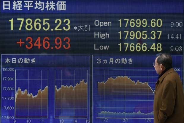 The Asian Shares Go down, Safe assets attract more Investors