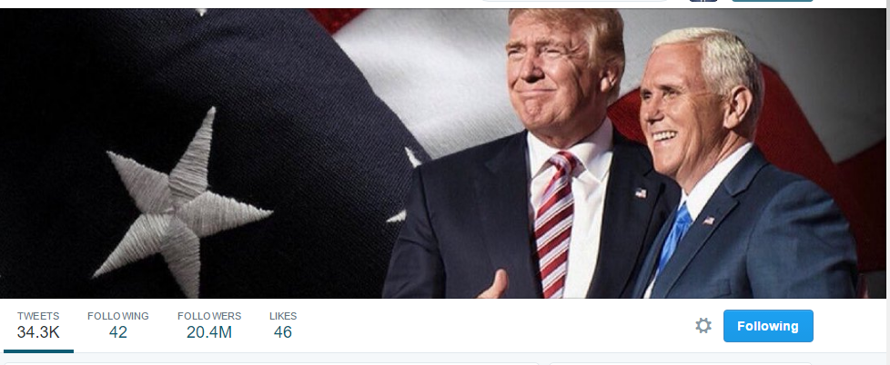 Trump reaches 20 million followers