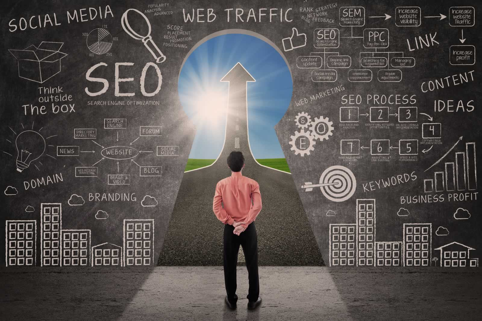What is Search Marketing? How does it impact your Business?