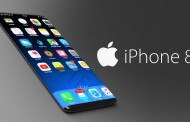 Get Ready for the $1,000 iPhone